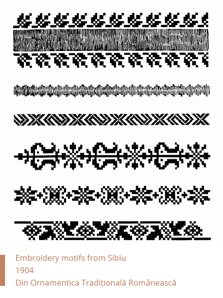 Folkwear-Society-Typology-embroidery-motifs